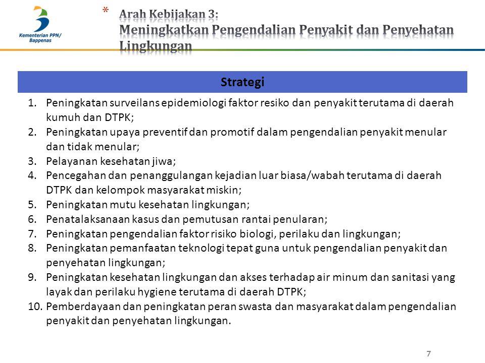 7 Strategi 1.Peningkatan surveilans epidemiologi faktor resiko dan penyakit terutama di daerah kumuh dan DTPK; 2.Peningkatan upaya preventif dan promo