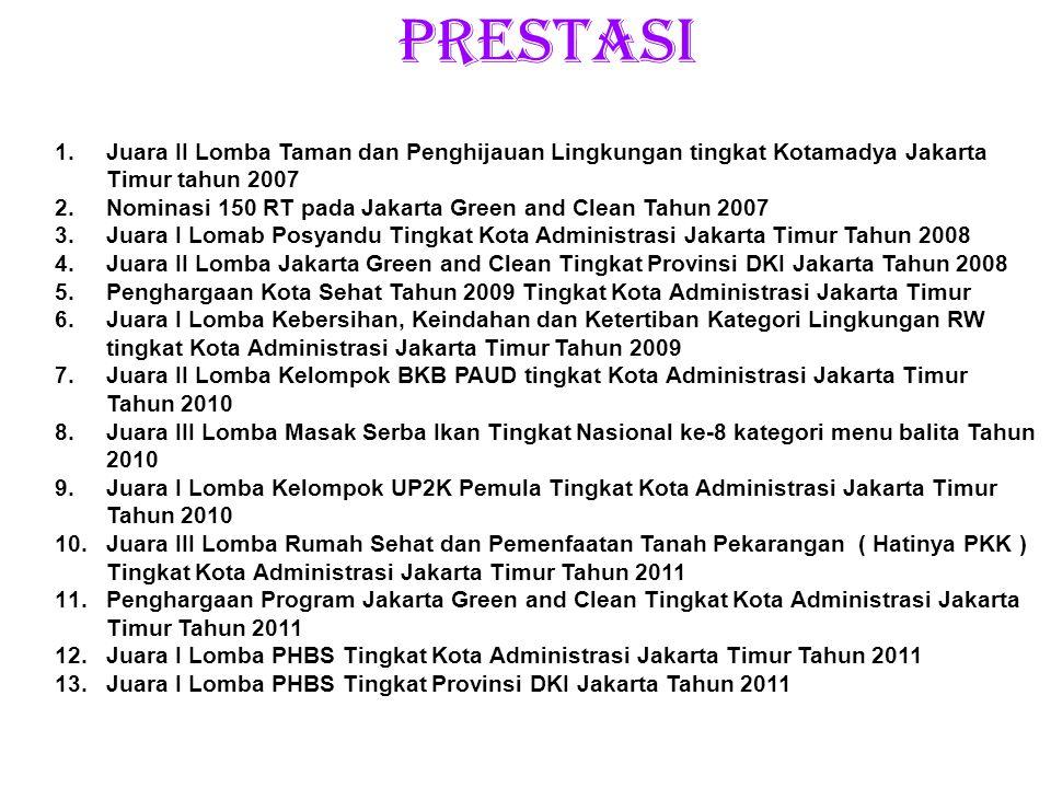 PRESTASI 1.Juara II Lomba Taman dan Penghijauan Lingkungan tingkat Kotamadya Jakarta Timur tahun 2007 2.Nominasi 150 RT pada Jakarta Green and Clean T