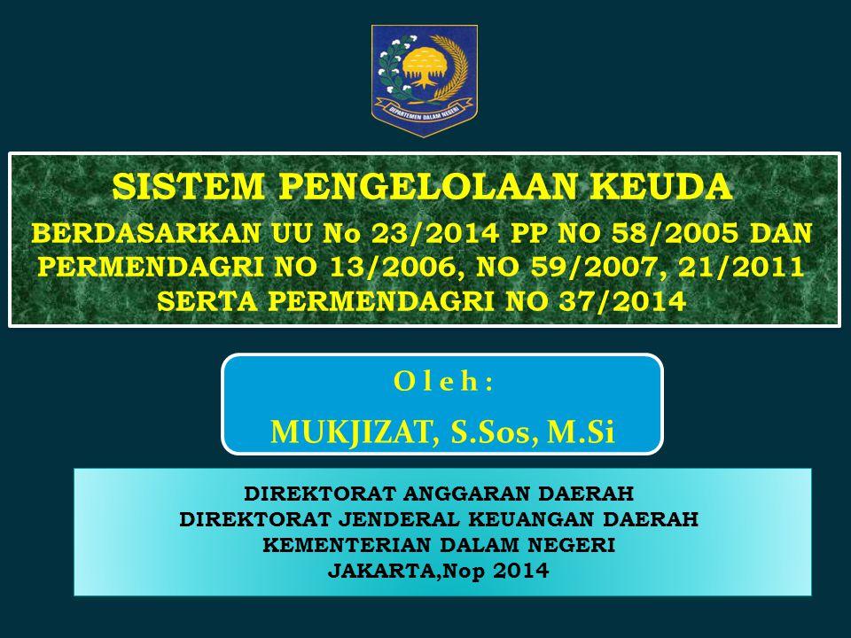 (Pasal 333)  Penyertaan modal Daerah ditetapkan dengan Perda.