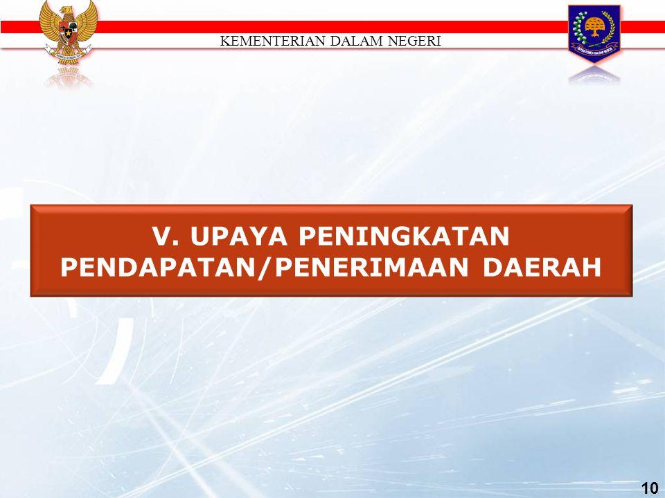 (Pasal 53 ayat (2)) Penetapan rancangan peraturan daerah tentang APBD dan peraturan kepala daerah tentang penjabaran APBD sebagaimana dimaksud pada ay