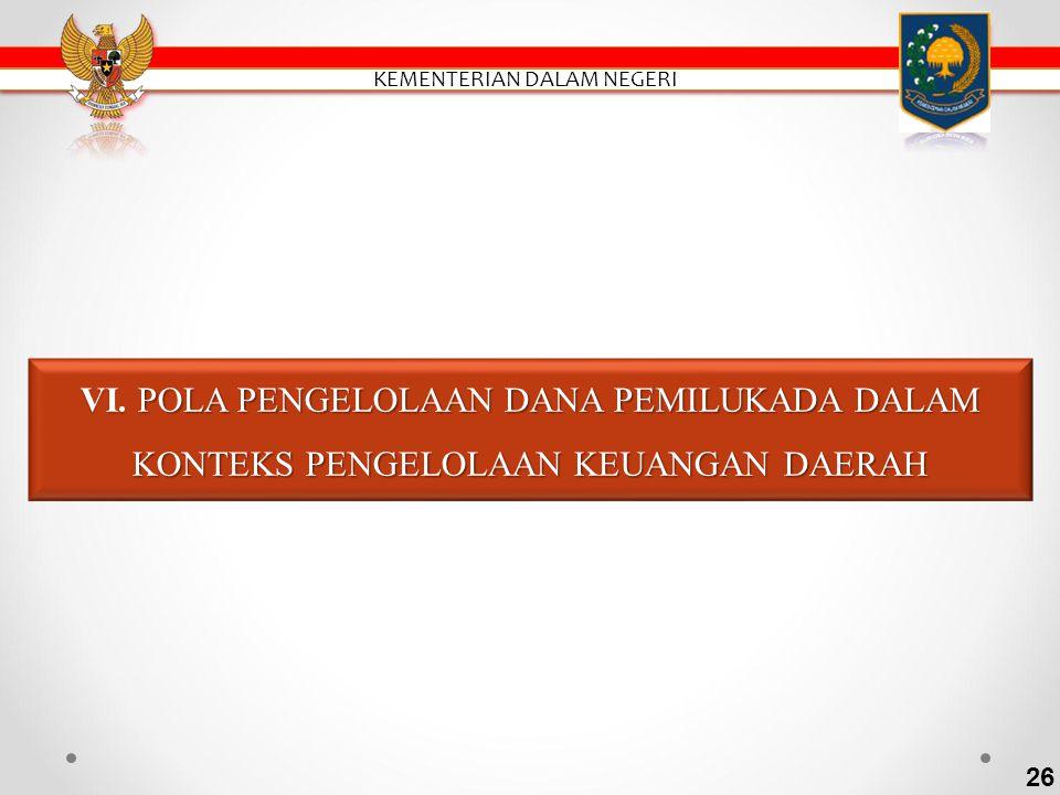 INFORMASI PEMERINTAHAN DAERAH Pasal 391 (1) Pemerintah Daerah wajib menyediakan informasi Pemerintahan Daerah yang terdiri atas: a. informasi pembangu