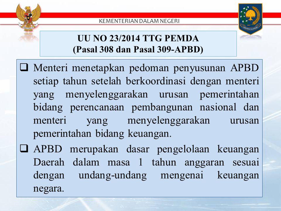  Menteri menetapkan pedoman penyusunan APBD setiap tahun setelah berkoordinasi dengan menteri yang menyelenggarakan urusan pemerintahan bidang perencanaan pembangunan nasional dan menteri yang menyelenggarakan urusan pemerintahan bidang keuangan.
