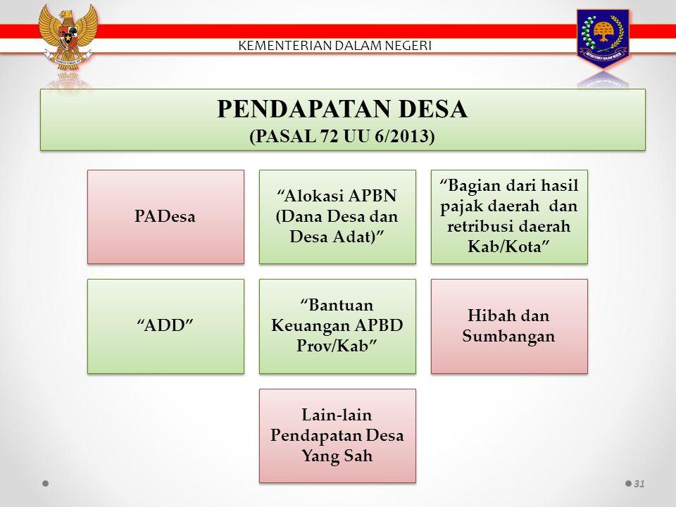 DASAR HUKUM 30 UU 6/2014 tentang Desa PP 43/2014 tentang Peraturan Pelaksanaan UU 6/2014 tentang Desa; PMDN 37/2014 tentang Pedoman Penyusunan APBD TA