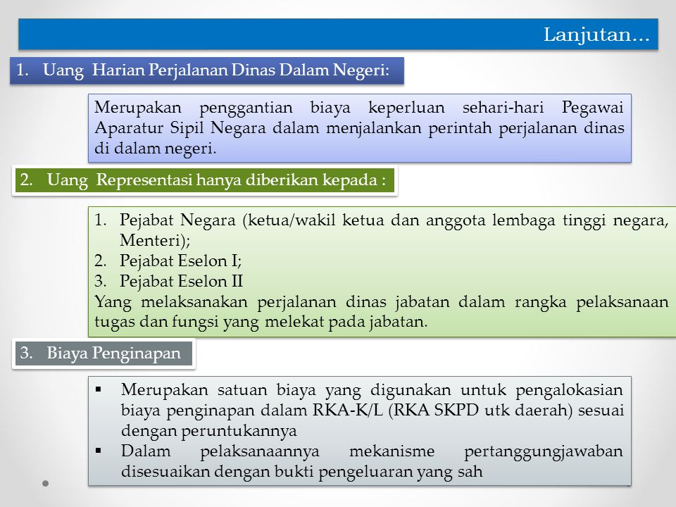 STANDAR SATUAN PERJALANAN DINAS (Sesuai PMK No. 53/PMK.02/2014 tentang Standar Biaya Masukan Tahun Anggaran 2015) Satuan Biaya Perjalanan Dinas Dalam