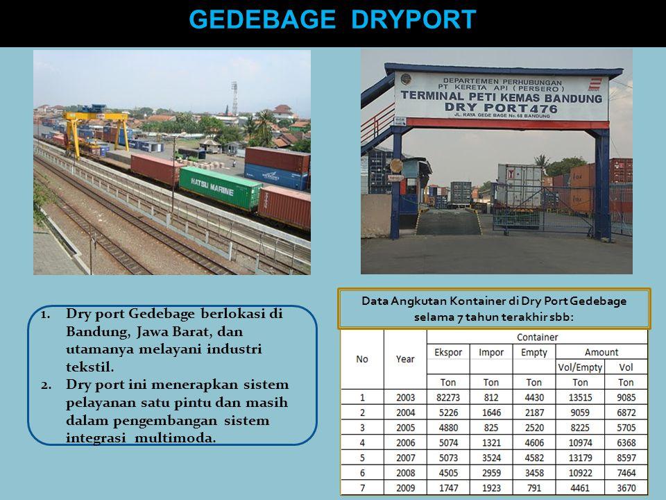 GEDEBAGE DRYPORT 1.Dry port Gedebage berlokasi di Bandung, Jawa Barat, dan utamanya melayani industri tekstil. 2.Dry port ini menerapkan sistem pelaya