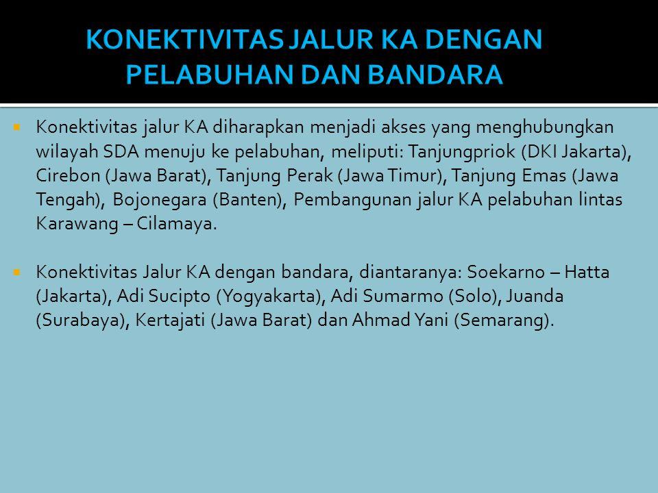  Konektivitas jalur KA diharapkan menjadi akses yang menghubungkan wilayah SDA menuju ke pelabuhan, meliputi: Tanjungpriok (DKI Jakarta), Cirebon (Ja