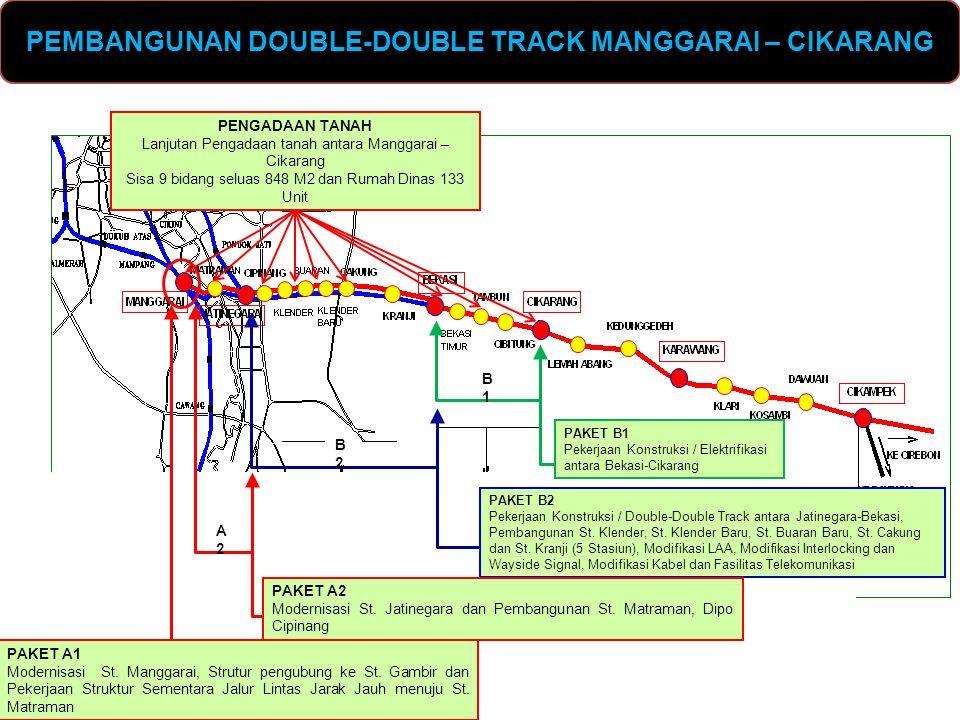 PEMBANGUNAN DOUBLE-DOUBLE TRACK MANGGARAI – CIKARANG PAKET B1 Pekerjaan Konstruksi / Elektrifikasi antara Bekasi-Cikarang PAKET B2 Pekerjaan Konstruks
