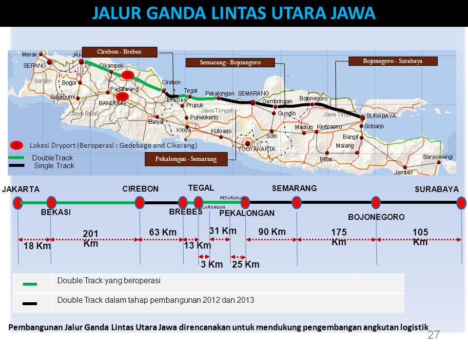 Double Track yang beroperasi Double Track dalam tahap pembangunan 2012 dan 2013 Brebes Cirebon - Brebes Pekalongan - Semarang Semarang - Bojonegoro Bojonegoro - Surabaya DoubleTrack Single Track JAKARTA SURABAYA CIREBON TEGAL PEKALONGAN SEMARANG BOJONEGORO BREBES 201 Km 63 Km 13 Km 31 Km 90 Km 175 Km 105 Km BEKASI 18 Km 3 Km 25 Km LARANGAN PETARUKAN JALUR GANDA LINTAS UTARA JAWA Lokasi Dryport (Beroperasi : Gedebage and Cikarang) 27 Pembangunan Jalur Ganda Lintas Utara Jawa direncanakan untuk mendukung pengembangan angkutan logistik