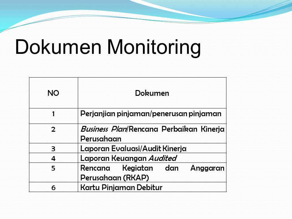 Dokumen Monitoring NODokumen 1Perjanjian pinjaman/penerusan pinjaman 2Business Plan/Rencana Perbaikan Kinerja Perusahaan 3Laporan Evaluasi/Audit Kinerja 4Laporan Keuangan Audited 5Rencana Kegiatan dan Anggaran Perusahaan (RKAP) 6Kartu Pinjaman Debitur