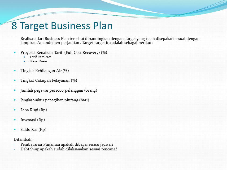 8 Target Business Plan Realisasi dari Business Plan tersebut dibandingkan dengan Target yang telah disepakati sesuai dengan lampiran Amandemen perjanjian.