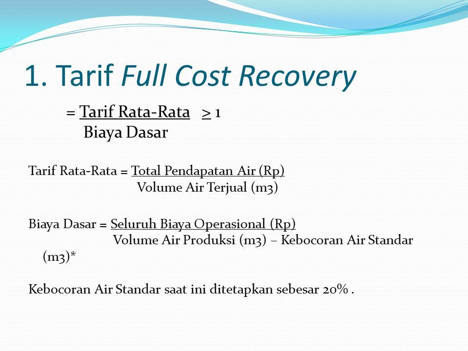 1. Tarif Full Cost Recovery = Tarif Rata-Rata > 1 Biaya Dasar Tarif Rata-Rata = Total Pendapatan Air (Rp) Volume Air Terjual (m3) Biaya Dasar = Seluru