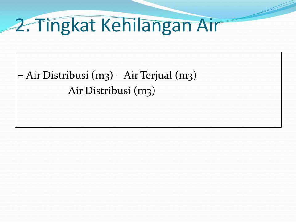 2. Tingkat Kehilangan Air = Air Distribusi (m3) – Air Terjual (m3) Air Distribusi (m3)