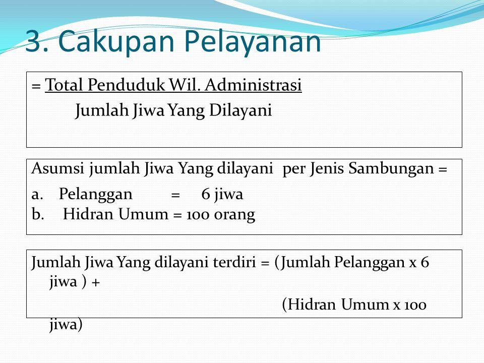 3.Cakupan Pelayanan = Total Penduduk Wil.