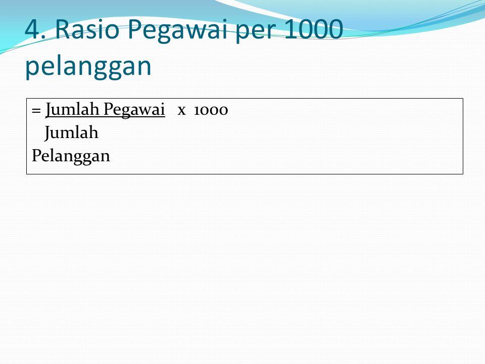 4. Rasio Pegawai per 1000 pelanggan = Jumlah Pegawai x 1000 Jumlah Pelanggan
