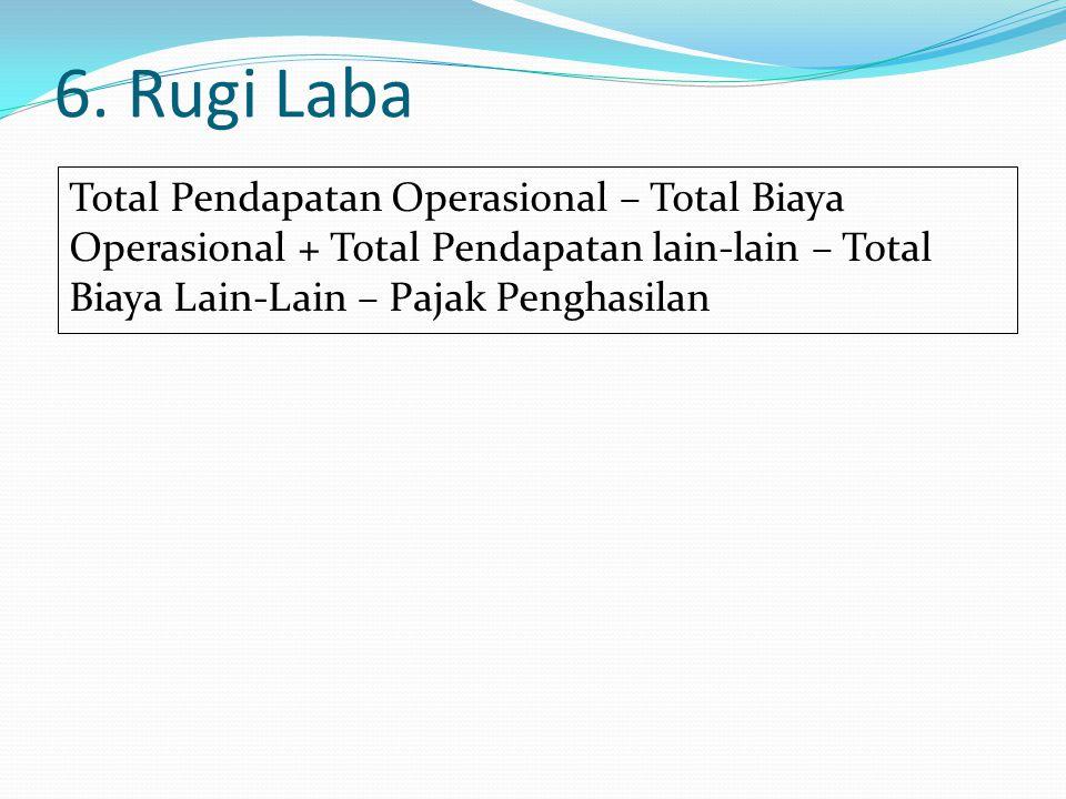 6. Rugi Laba Total Pendapatan Operasional – Total Biaya Operasional + Total Pendapatan lain-lain – Total Biaya Lain-Lain – Pajak Penghasilan