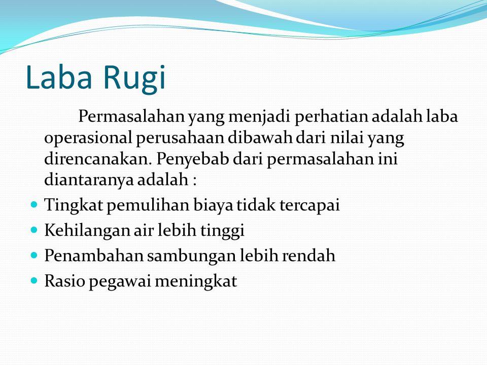 Laba Rugi Permasalahan yang menjadi perhatian adalah laba operasional perusahaan dibawah dari nilai yang direncanakan.