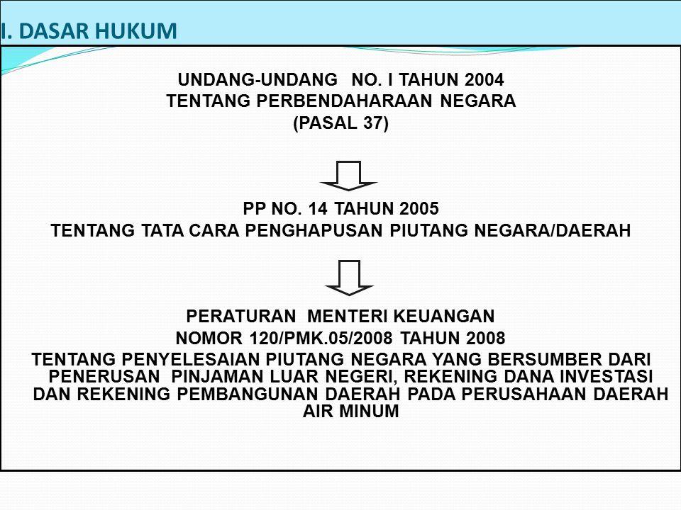 I.DASAR HUKUM UNDANG-UNDANG NO. I TAHUN 2004 TENTANG PERBENDAHARAAN NEGARA (PASAL 37) PP NO.