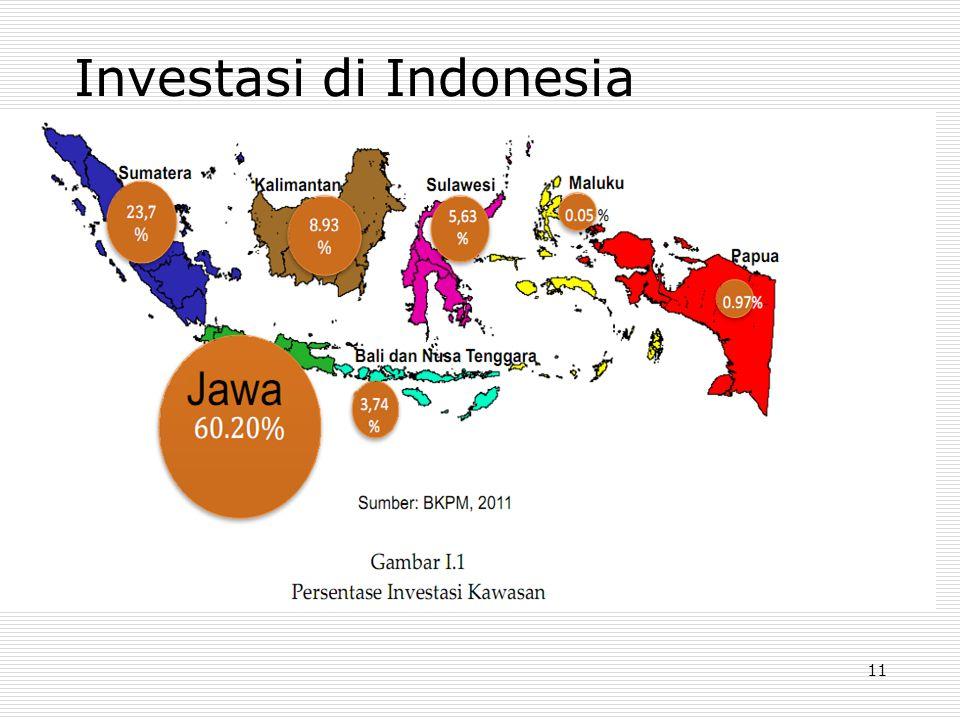 Investasi di Indonesia 11