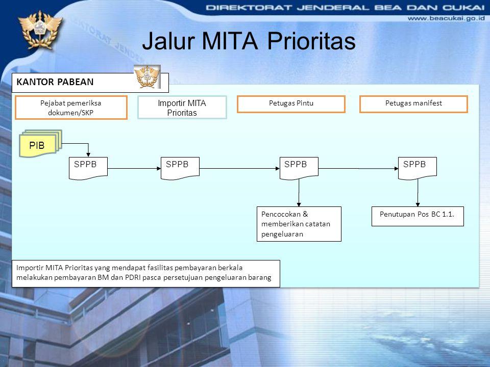 Jalur MITA Prioritas KANTOR PABEAN PIB Importir MITA Prioritas SPPB Pejabat pemeriksa dokumen/SKP SPPB Petugas Pintu SPPB Pencocokan & memberikan cata