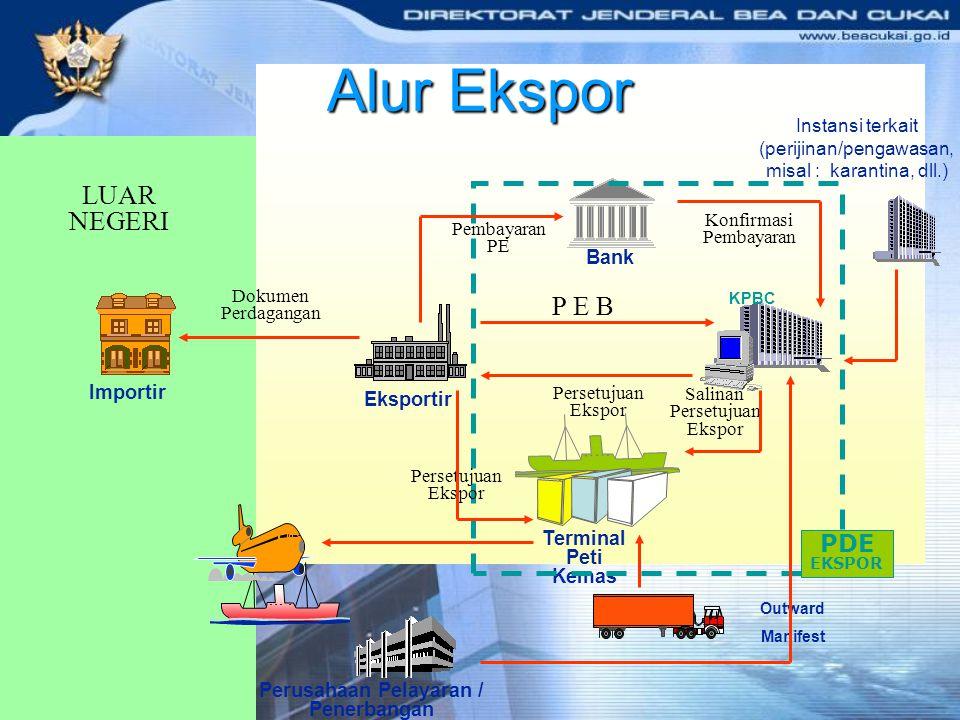 LUAR NEGERI Dokumen Perdagangan Pembayaran PE Konfirmasi Pembayaran Bank Importir Terminal Peti Kemas Eksportir P E B Persetujuan Ekspor KPBC Instansi