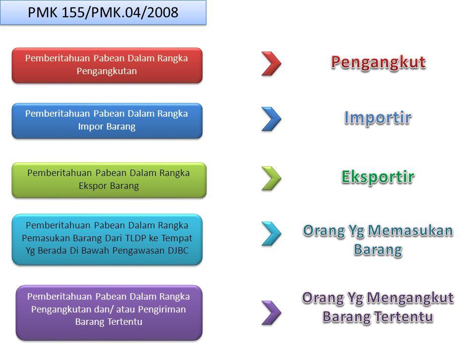 PMK 155/PMK.04/2008 Pemberitahuan Pabean Dalam Rangka Impor Barang Pemberitahuan Pabean Dalam Rangka Ekspor Barang Pemberitahuan Pabean Dalam Rangka P