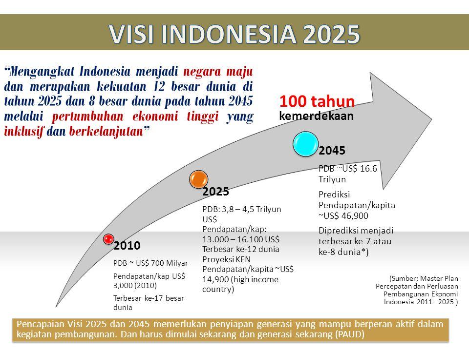 """""""Mengangkat Indonesia menjadi negara maju dan merupakan kekuatan 12 besar dunia di tahun 2025 dan 8 besar dunia pada tahun 2045 melalui pertumbuhan ek"""
