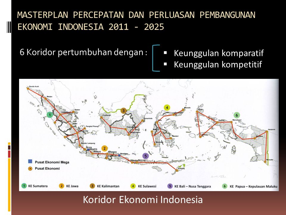 MASTERPLAN PERCEPATAN DAN PERLUASAN PEMBANGUNAN EKONOMI INDONESIA 2011 - 2025 6 Koridor pertumbuhan dengan :  Keunggulan komparatif  Keunggulan komp