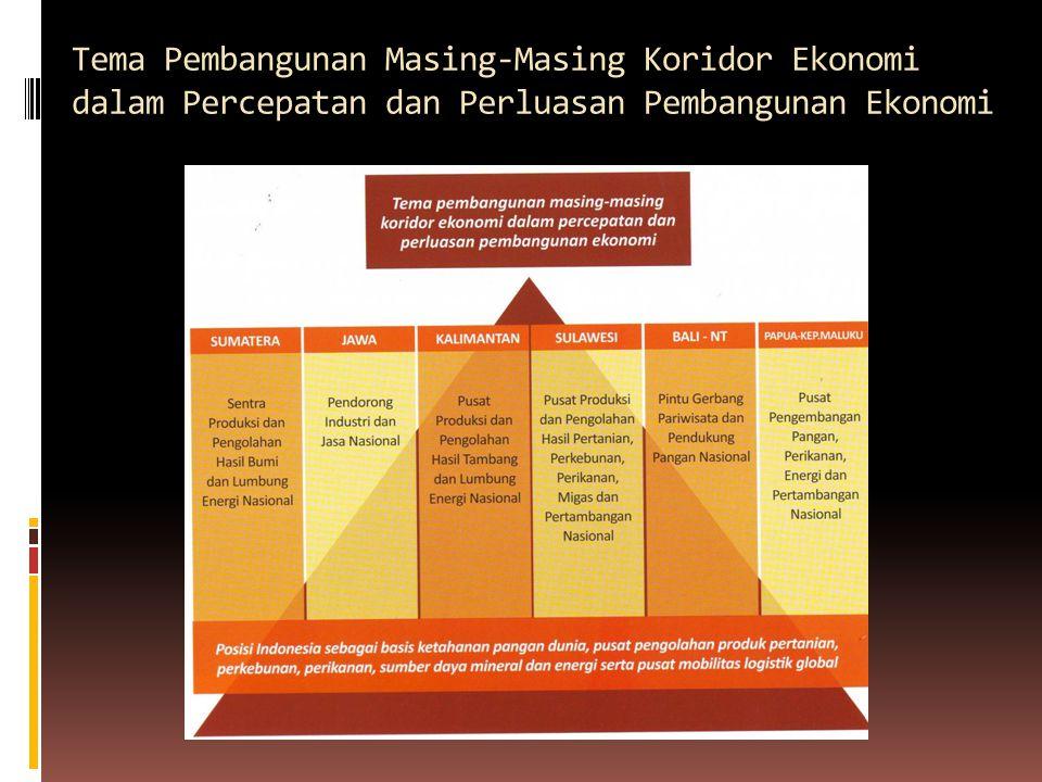 Tema Pembangunan Masing-Masing Koridor Ekonomi dalam Percepatan dan Perluasan Pembangunan Ekonomi