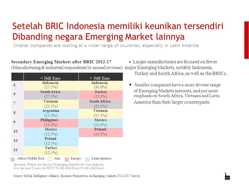 Setelah BRIC Indonesia memiliki keunikan tersendiri Dibanding negara Emerging Market lainnya Smaller companies are looking at a wider range of countri