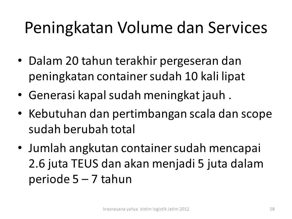 Peningkatan Volume dan Services Dalam 20 tahun terakhir pergeseran dan peningkatan container sudah 10 kali lipat Generasi kapal sudah meningkat jauh.