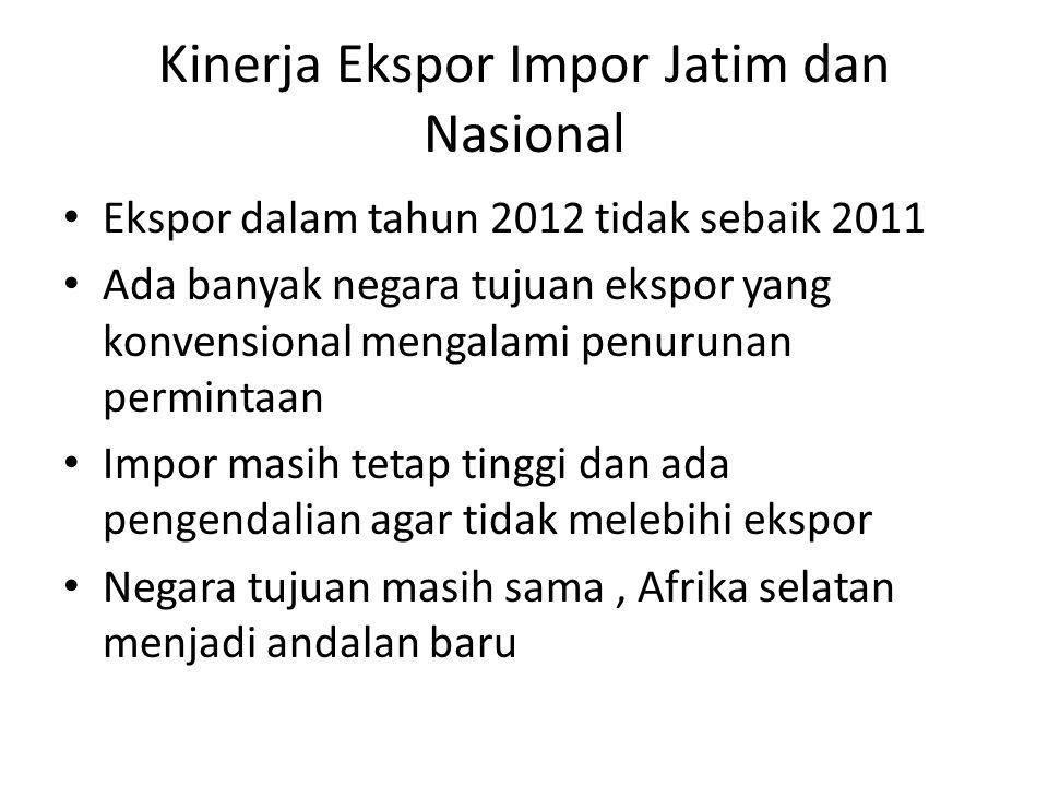 Kinerja Ekspor Impor Jatim dan Nasional Ekspor dalam tahun 2012 tidak sebaik 2011 Ada banyak negara tujuan ekspor yang konvensional mengalami penuruna