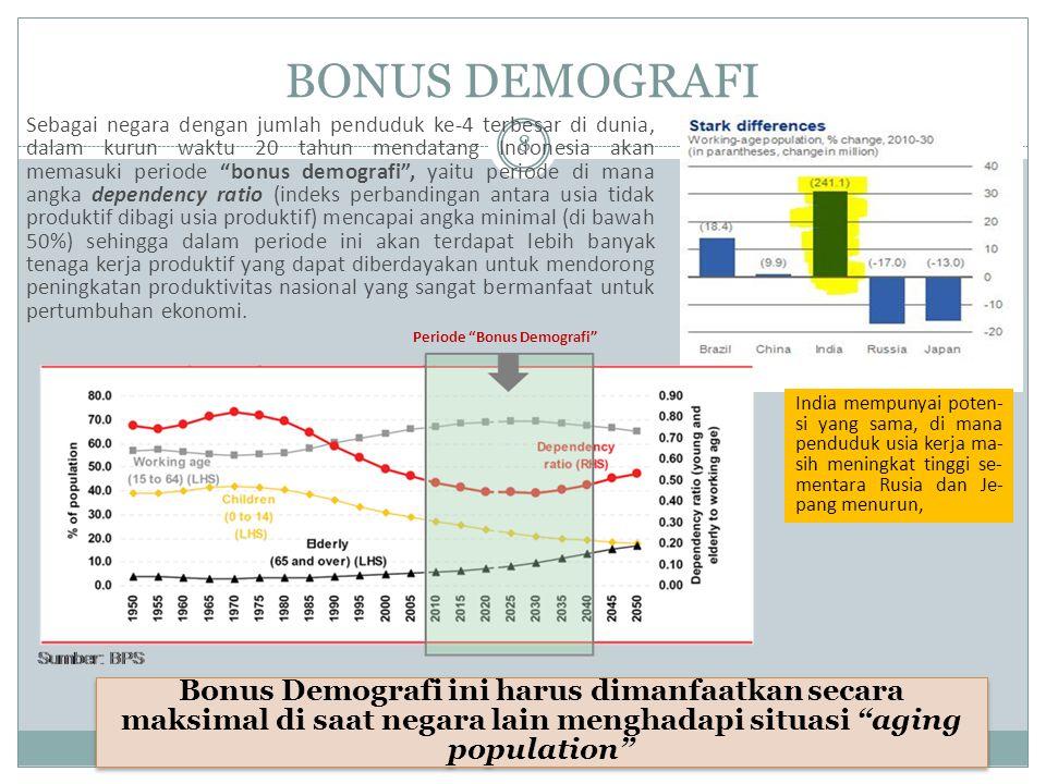 "Sebagai negara dengan jumlah penduduk ke-4 terbesar di dunia, dalam kurun waktu 20 tahun mendatang Indonesia akan memasuki periode ""bonus demografi"","