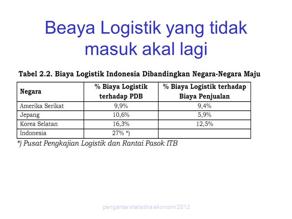 Beaya Logistik yang tidak masuk akal lagi pengantar statistika ekonomi 2012