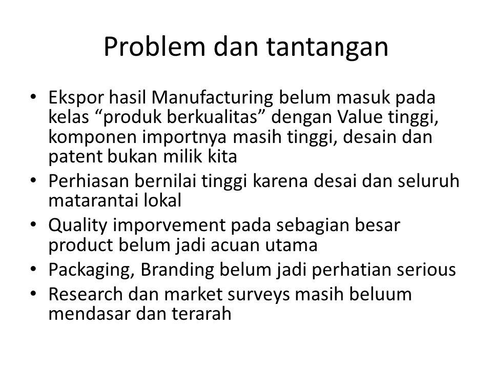 """Problem dan tantangan Ekspor hasil Manufacturing belum masuk pada kelas """"produk berkualitas"""" dengan Value tinggi, komponen importnya masih tinggi, des"""