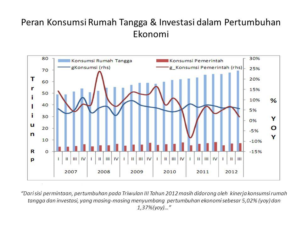 """Peran Konsumsi Rumah Tangga & Investasi dalam Pertumbuhan Ekonomi """"Dari sisi permintaan, pertumbuhan pada Triwulan III Tahun 2012 masih didorong oleh"""