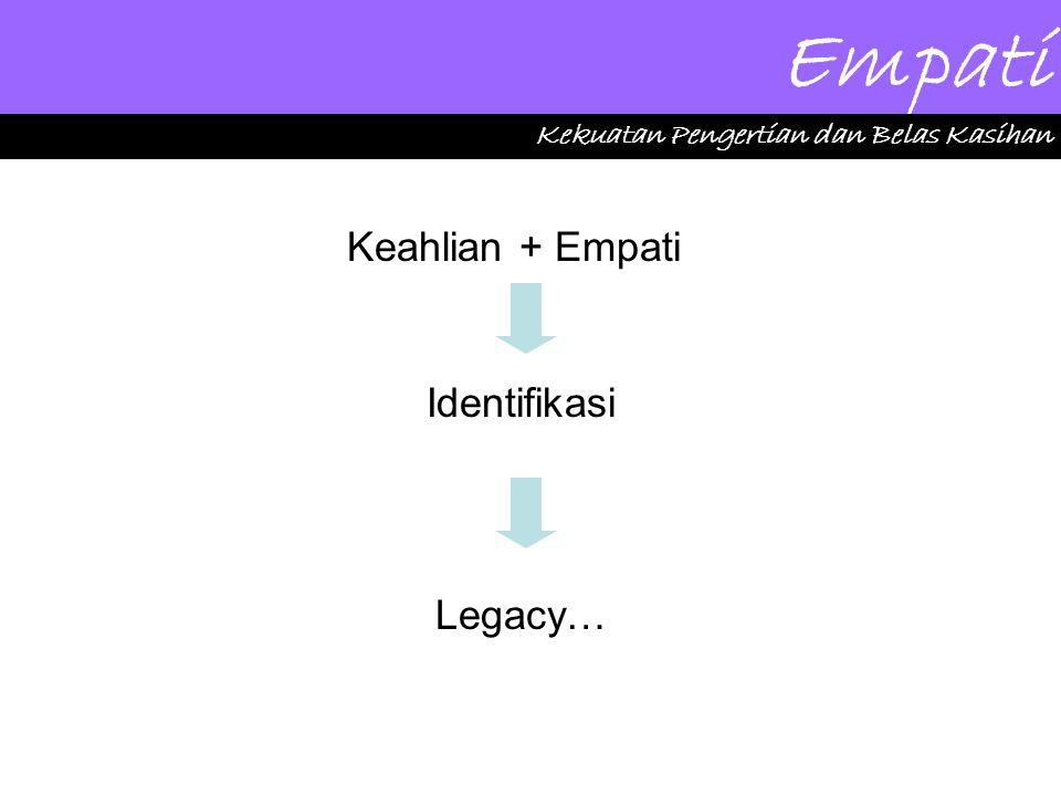 Empati Kekuatan Pengertian dan Belas Kasihan Keahlian + Empati Identifikasi Legacy…