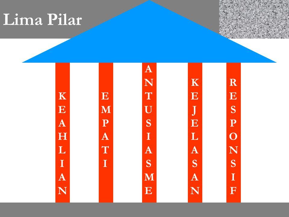Lima Pilar KEAHLIANKEAHLIAN EMPATIEMPATI ANTUSIASMEANTUSIASME KEJELASANKEJELASAN RESPONSIFRESPONSIF