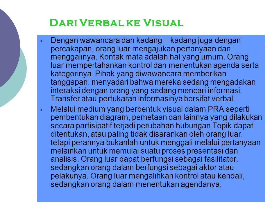 Dari Verbal ke Visual  Dengan wawancara dan kadang – kadang juga dengan percakapan, orang luar mengajukan pertanyaan dan menggalinya. Kontak mata ada