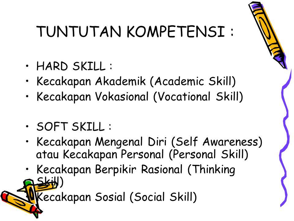 TUNTUTAN KOMPETENSI : HARD SKILL : Kecakapan Akademik (Academic Skill) Kecakapan Vokasional (Vocational Skill) SOFT SKILL : Kecakapan Mengenal Diri (Self Awareness) atau Kecakapan Personal (Personal Skill) Kecakapan Berpikir Rasional (Thinking Skill) Kecakapan Sosial (Social Skill)