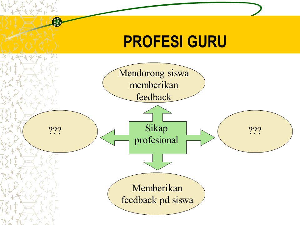 PROFESI GURU Sikap profesional Mendorong siswa memberikan feedback Memberikan feedback pd siswa