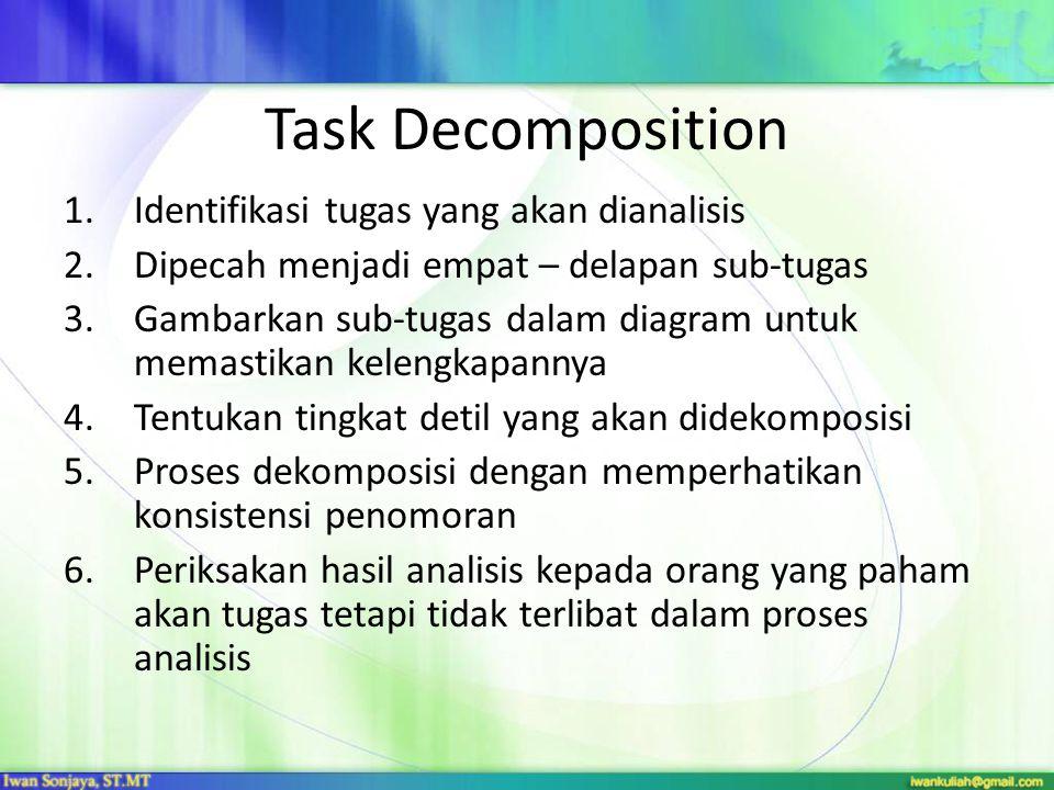 Task Decomposition 1.Identifikasi tugas yang akan dianalisis 2.Dipecah menjadi empat – delapan sub-tugas 3.Gambarkan sub-tugas dalam diagram untuk mem