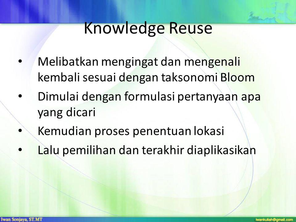Knowledge Reuse Melibatkan mengingat dan mengenali kembali sesuai dengan taksonomi Bloom Dimulai dengan formulasi pertanyaan apa yang dicari Kemudian