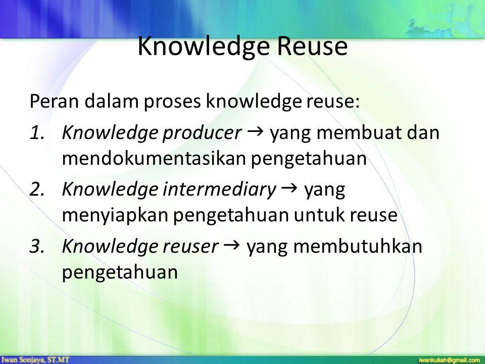 Knowledge Reuse Peran dalam proses knowledge reuse: 1.Knowledge producer  yang membuat dan mendokumentasikan pengetahuan 2.Knowledge intermediary  y