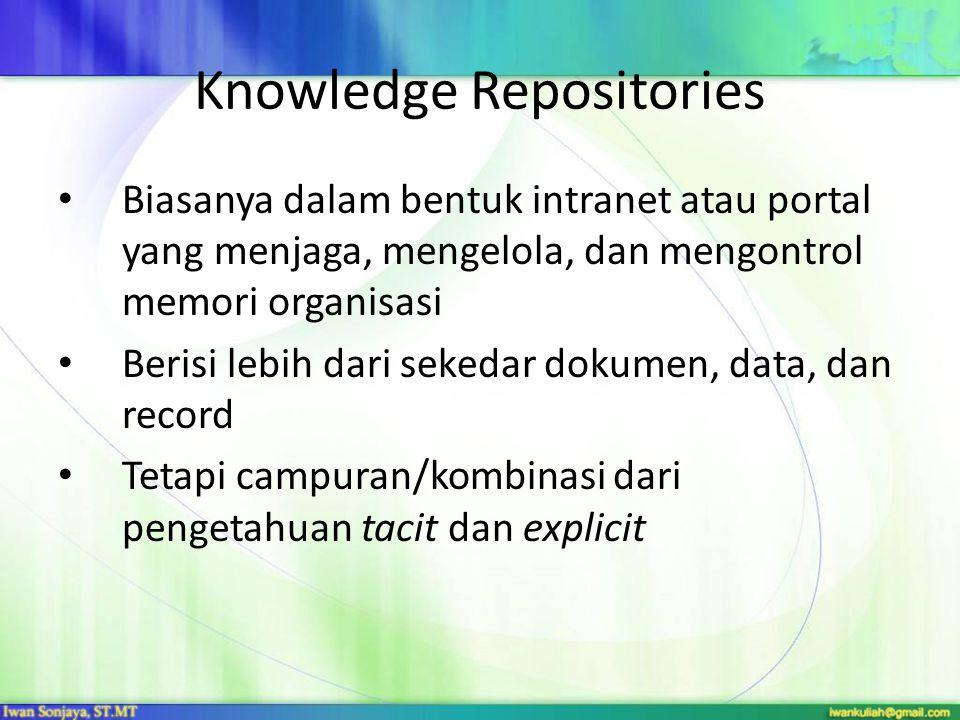 Knowledge Repositories Biasanya dalam bentuk intranet atau portal yang menjaga, mengelola, dan mengontrol memori organisasi Berisi lebih dari sekedar