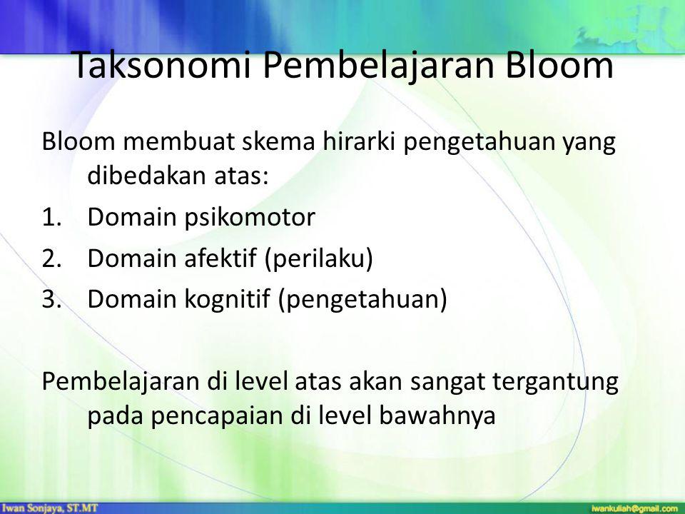 Taksonomi Pembelajaran Bloom Bloom membuat skema hirarki pengetahuan yang dibedakan atas: 1.Domain psikomotor 2.Domain afektif (perilaku) 3.Domain kog