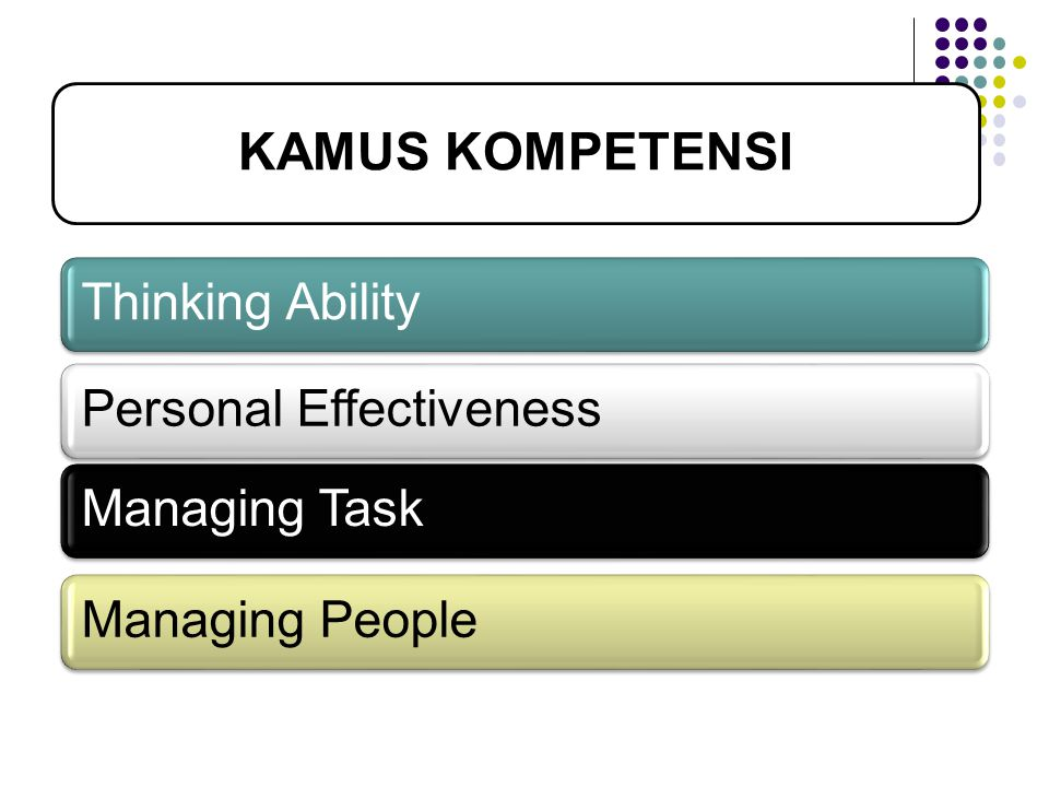 KAMUS KOMPETENSI Thinking AbilityPersonal EffectivenessManaging TaskManaging People