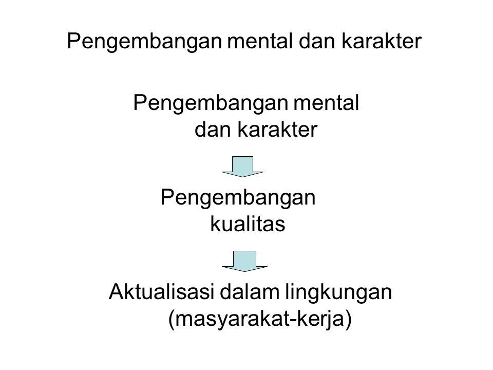 Pengembangan mental dan karakter Pengembangan kualitas Aktualisasi dalam lingkungan (masyarakat-kerja)