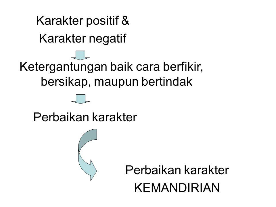 Karakter positif & Karakter negatif Ketergantungan baik cara berfikir, bersikap, maupun bertindak Perbaikan karakter KEMANDIRIAN
