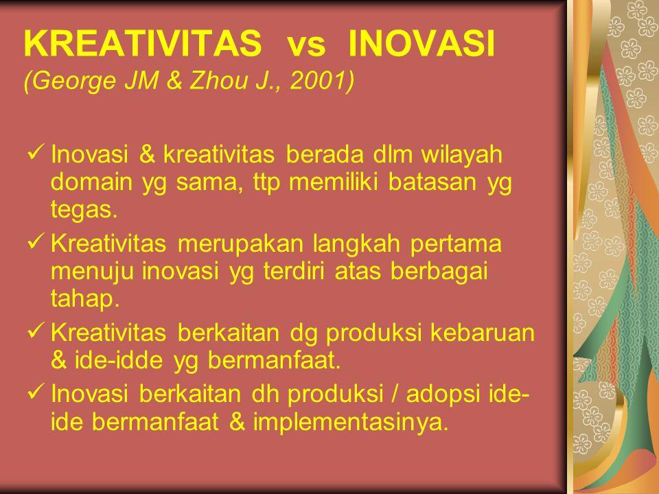 KREATIF ( John Adair, 1996 ) Menghadirkan suatu benda / hal yg sebelumnya sama sekali belum ada utk dipergunakan. Ide yg kreatif dikaitkan dg ide yg b