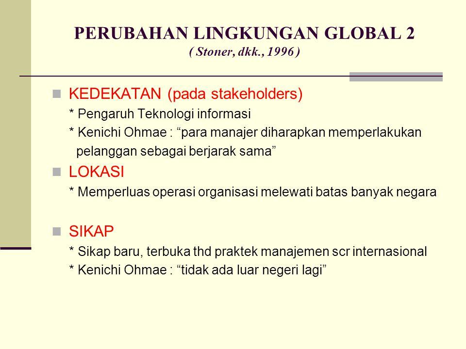 PERUBAHAN LINGKUNGAN GLOBAL 1 (Ancok, dkk., Transformasional Leadership, 2002) MOBILITAS (orang, gagasan) * Investor dpt memilih dimana saja * Teknolo